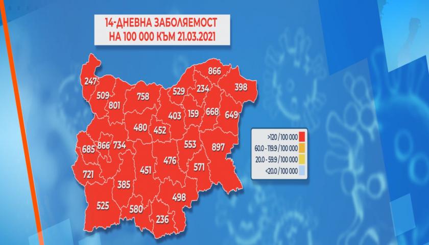 """Всички 28 области у нас са в """"червена зона"""" - заразените с COVID-19 се увеличават"""