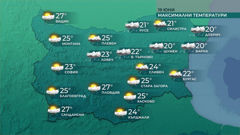 Максималните температури ще бъдат между 20° и 27°.Облачността ще е
