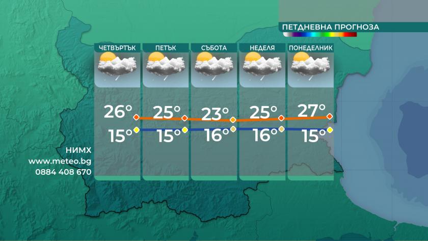 Оправдават се предупрежденията за проливни валежи в Източна България. От