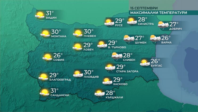 Сравнително високи ще се запазят температурите в първия учебен ден.