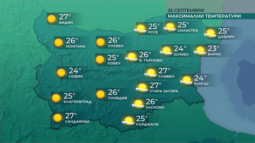 Днес ще е слънчево, в източната половина от страната със