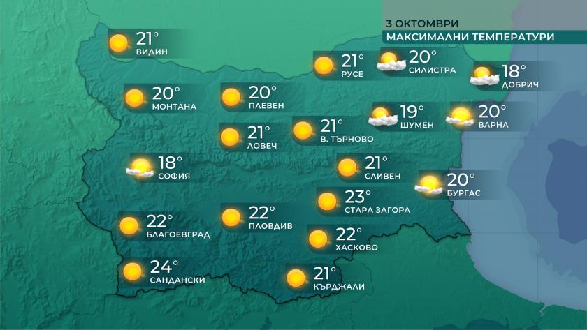 Ниски сутрешни температури утре, повече слънце през деня