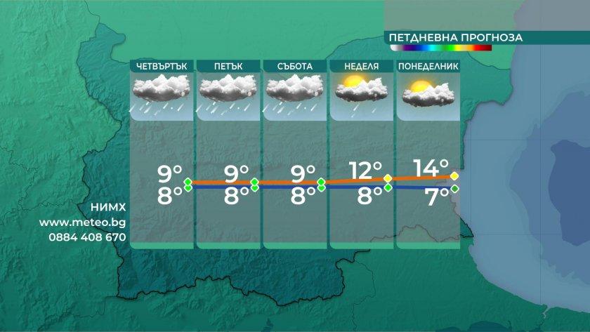 Ще бъде облачно, с повсеместни валежи от дъжд. След обяд