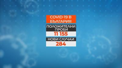 284 са новите случаи на коронавирус у нас