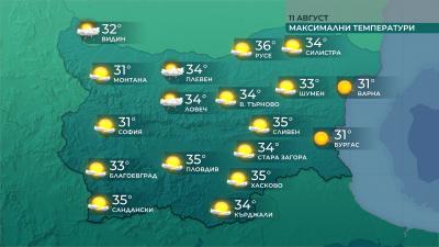 Слънчево и горещо днес, живакът ще достигне до 36 градуса