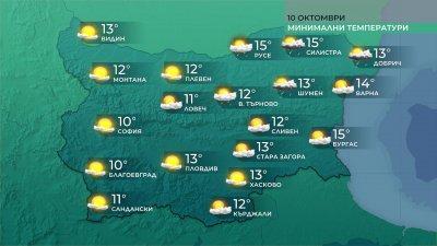 Слънце и затопляне през почивните дни