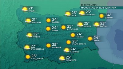По-топло време утре, температурите ще са между 20° и 25°