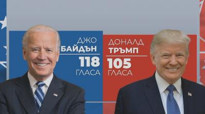 Битката за Белия дом: Как протичат изборите в САЩ