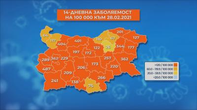 Рязък скок на новозаразените над 2500 новорегистрирани за ден