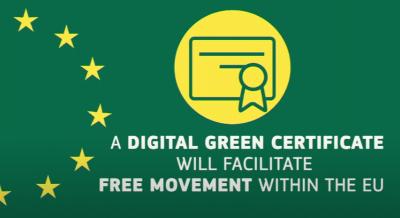 България е готова да издава дигитални зелени сертификати