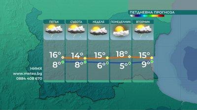 Облачно и дъждовно ще бъде през нощта и в петък