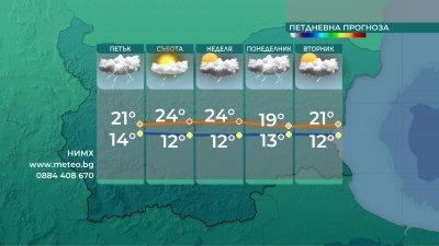 Нови валежи и градушки в следобедните часове