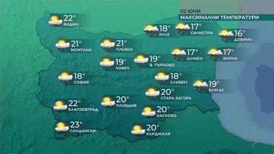 Малко по-топло време днес