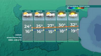 Очакват се валежи в следобедните часове