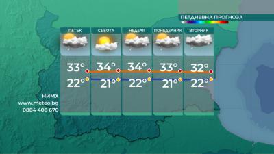 Предупреждения за валежи в областите Перник, Кюстендил и Благоевград