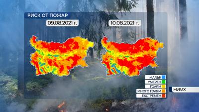 Опасно горещо в 25 области от страната