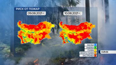 Оранжев код за опасни горещини в 9 области в страната
