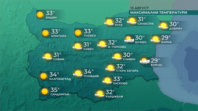 Температури от 27 до 35 градуса днес