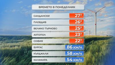 Най-хладно днес беше в София и Драгоман