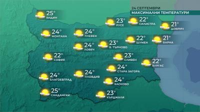 По-топло време в петък