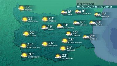 Максимални температури от 16° до 26° днес