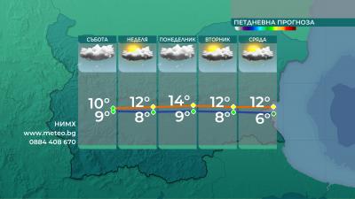 Хладно за сезона с валежи и утре