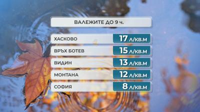Остава облачно и дъждовно, най-много дъжд е паднал в Хасково