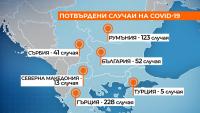 Разпространение на Covid-19 на Балканите