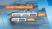 С 40% по-малко загинали по пътищата през март след въвеждане на извънредното положение