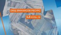 Правителството осигурява 4,5 млрд. лв. за икономически мерки