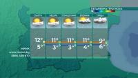 Застудяване и валежи през следващата седмица