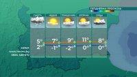 По-ниски температури през уикенда