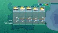 Минусови дневни температури в края на седмицата