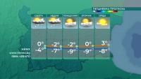 Все по-ниски температури до понеделник