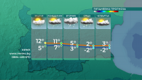 След топлото време през новата седмица ще завали сняг
