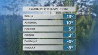Пролетни температури през почивните дни