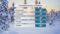 Минимални температури под нулата и утре