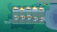 Тази нощ ще превалява дъжд, утре ще е слънчево и топло