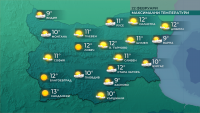 Слънчево ще бъде времето утре