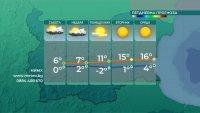 Дъжд и сняг през уикенда, повече слънце ни очаква през новата седмица