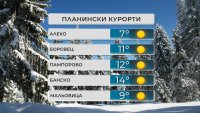 До 18 градуса ще достигнат темперарутите днес