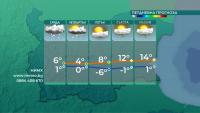 Сняг и виелици утре