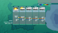 Утре остава топло, валежи и застудявания през новата седмица