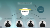 Един от задържаните за шпионската афера е пуснат под парична гаранция