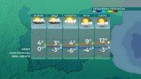 През нощта ще продължи да вали сняг, по-обилно в Предбалкана