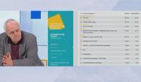 Андрей Райчев: Изборите възпроизведоха протеста