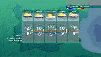 Предстои затопляне - вижте прогнозата за неделния ден на Цветница