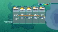 Летни температури в първия ден от месец май