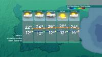 Утре ще бъде по-хладно