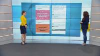 Отговори за матури в биткойни - как БНТ разкри схемата в социалните мрежи